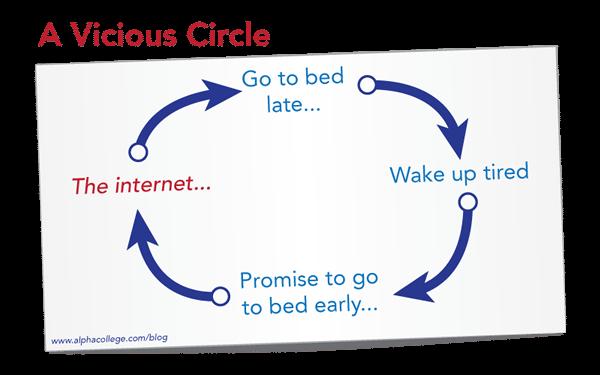 vicious-circle
