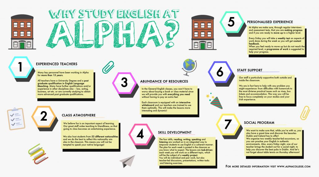 Infographic: why study English at Alpha College